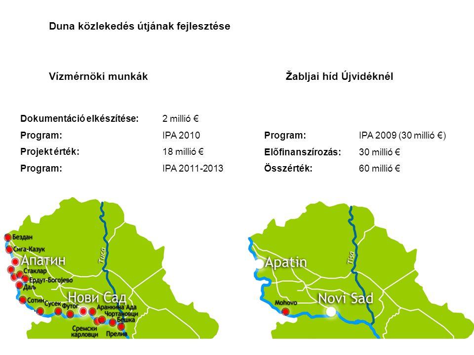 Duna közlekedés útjának fejlesztése Vízmérnöki munkákŽabljai híd Újvidéknél Dokumentáció elkészítése: 2 millió € Program: IPA 2010 Projekt érték: 18 m