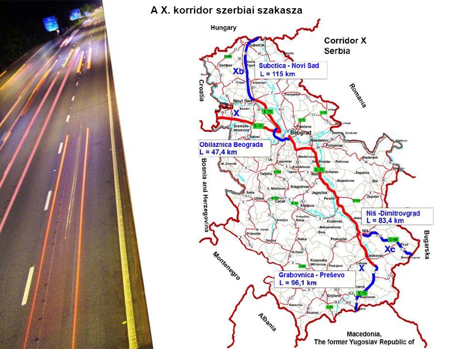 A X. korridor szerbiai szakasza