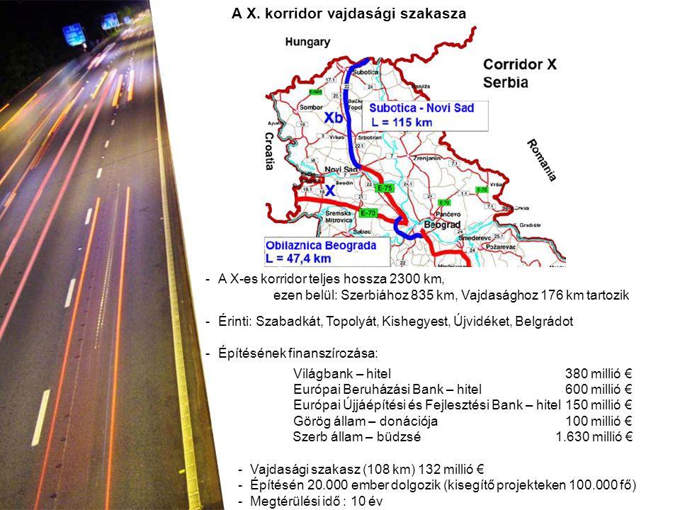 A X. korridor vajdasági szakasza -A X-es korridor teljes hossza 2300 km, ezen belül: Szerbiához 835 km, Vajdasághoz 176 km tartozik -Érinti: Szabadkát