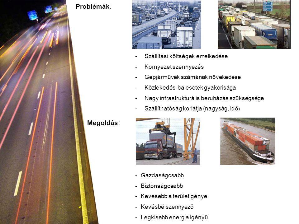 Problémák : -Szállítási költségek emelkedése -Környezet szennyezés -Gépjárművek számának növekedése -Közlekedési balesetek gyakorisága -Nagy infrastru