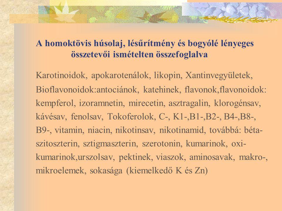A homoktövis húsolaj, lésűrítmény és bogyólé lényeges összetevői ismételten összefoglalva Karotinoidok, apokarotenálok, likopin, Xantinvegyületek, Bioflavonoidok:antociánok, katehinek, flavonok,flavonoidok: kempferol, izoramnetin, mirecetin, asztragalin, klorogénsav, kávésav, fenolsav, Tokoferolok, C-, K1-,B1-,B2-, B4-,B8-, B9-, vitamin, niacin, nikotinsav, nikotinamid, továbbá: béta- szitoszterin, sztigmaszterin, szerotonin, kumarinok, oxi- kumarinok,urszolsav, pektinek, viaszok, aminosavak, makro-, mikroelemek, sokasága (kiemelkedő K és Zn)