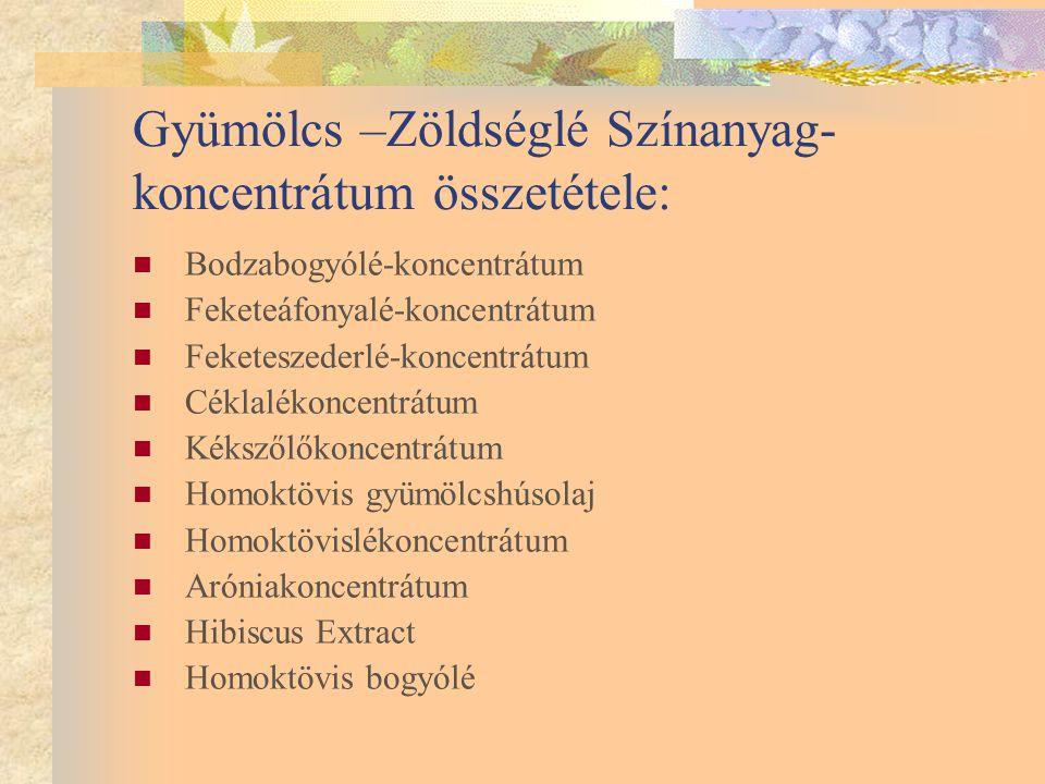 A bodzasűrítmény kiemelt hatóanyagai Antociánok (sambuciamin) Almasav, ecetsav, stb.