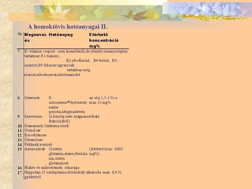 Homoktövisbogyó feldolgozásával készült termékek tápanyag analízise I.