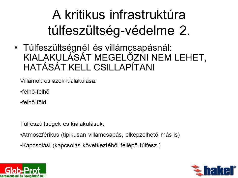 A kritikus infrastruktúra túlfeszültség-védelme 2. Túlfeszültségnél és villámcsapásnál: KIALAKULÁSÁT MEGELŐZNI NEM LEHET, HATÁSÁT KELL CSILLAPÍTANI Vi