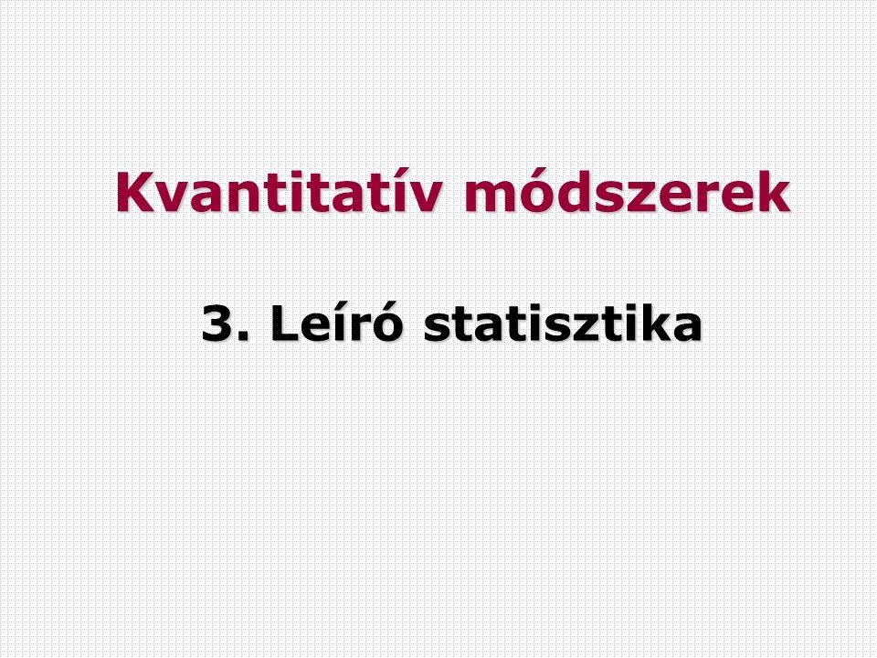 Kvantitatív módszerek 3. Leíró statisztika