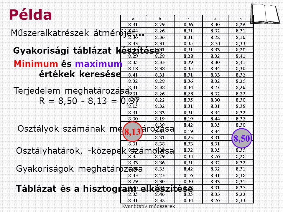 Kvantitatív módszerek Példa Műszeralkatrészek átmérőjét...