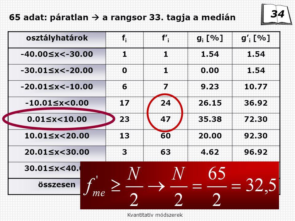 Kvantitatív módszerek 65 adat: páratlan  a rangsor 33.