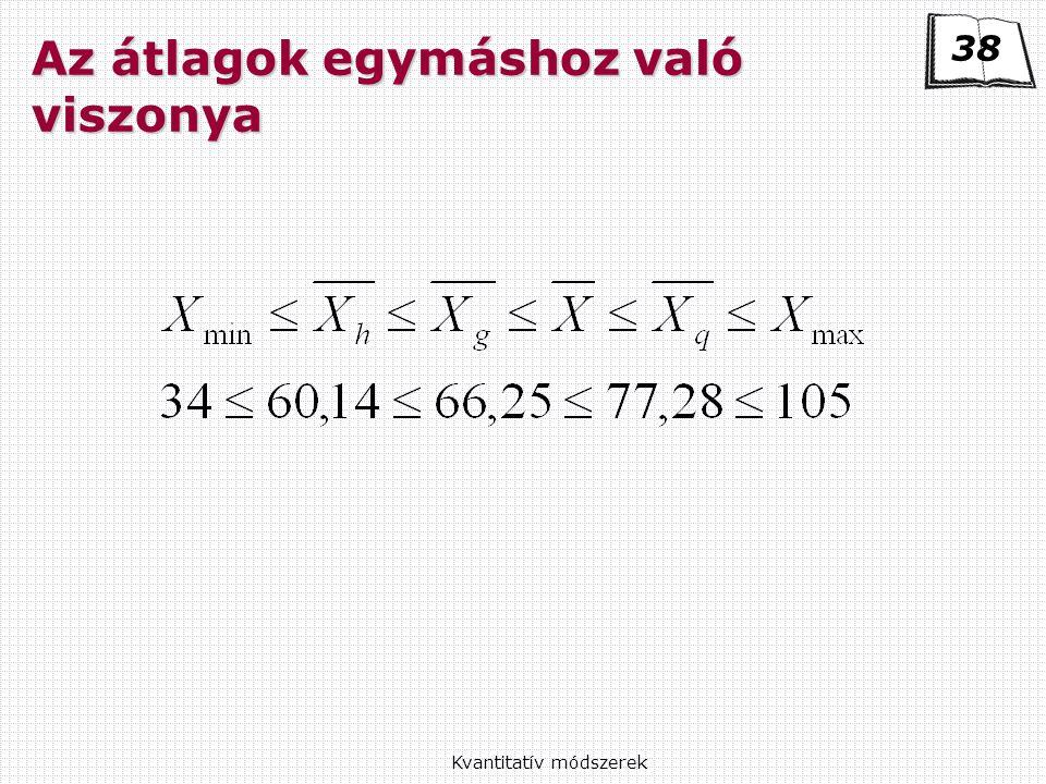 Kvantitatív módszerek Az átlagok egymáshoz való viszonya 38