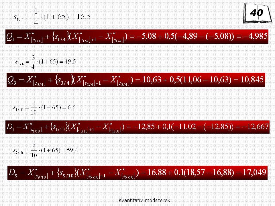 Kvantitatív módszerek 40
