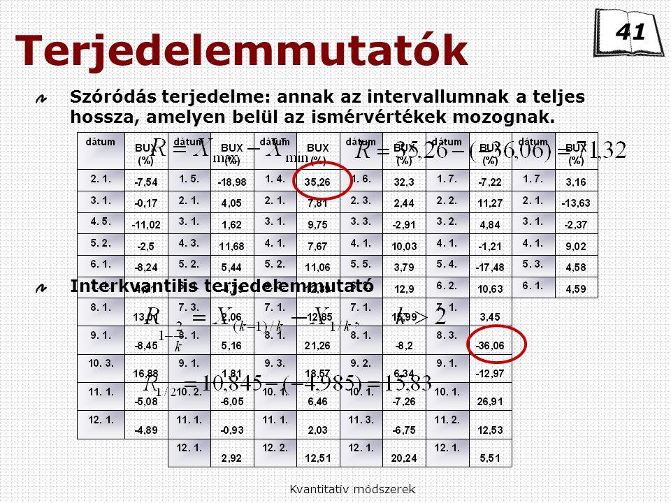 Kvantitatív módszerek Terjedelemmutatók Szóródás terjedelme: annak az intervallumnak a teljes hossza, amelyen belül az ismérvértékek mozognak.
