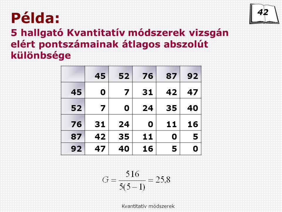 Kvantitatív módszerek Példa: 5 hallgató Kvantitatív módszerek vizsgán elért pontszámainak átlagos abszolút különbsége 42 4552768792 4507314247 5270243540 76312401116 8742351105 9247401650
