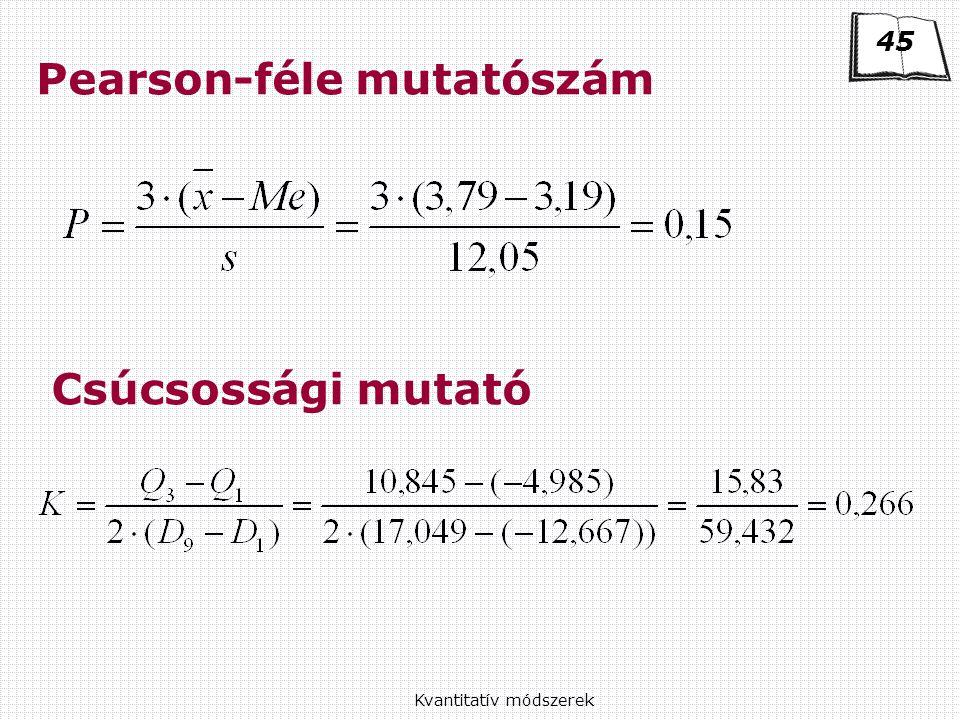 Kvantitatív módszerek Pearson-féle mutatószám Csúcsossági mutató 45