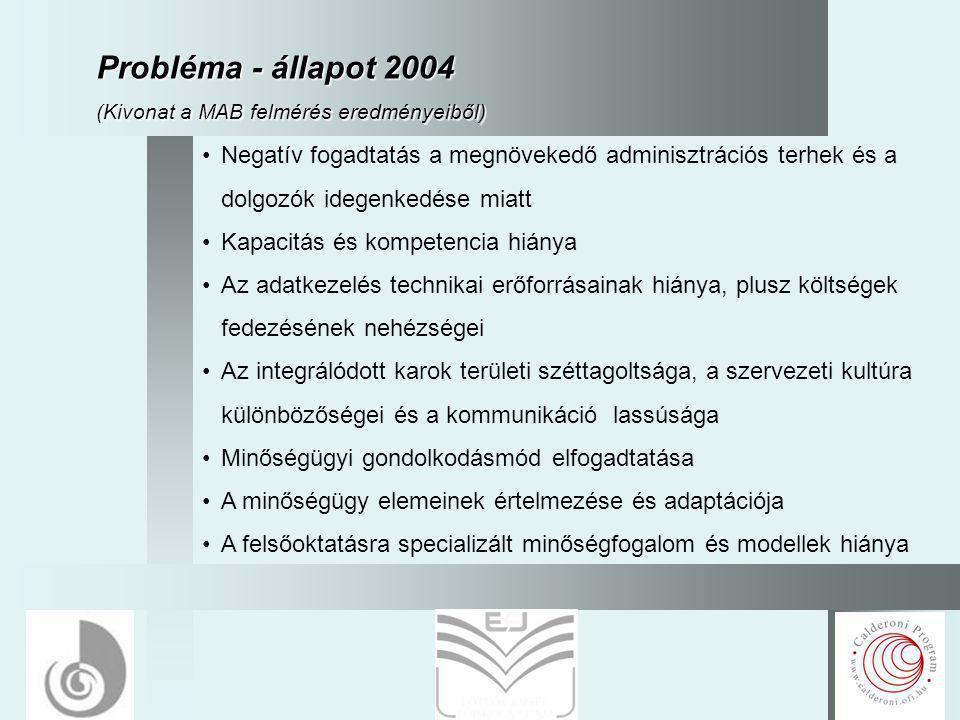 6 Probléma - állapot 2004 (Kivonat a MAB felmérés eredményeiből) Negatív fogadtatás a megnövekedő adminisztrációs terhek és a dolgozók idegenkedése mi