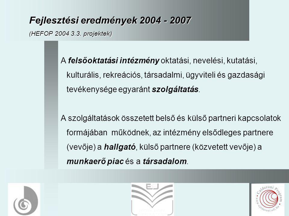 8 Fejlesztési eredmények 2004 - 2007 (HEFOP 2004 3.3. projektek) A felsőoktatási intézmény oktatási, nevelési, kutatási, kulturális, rekreációs, társa