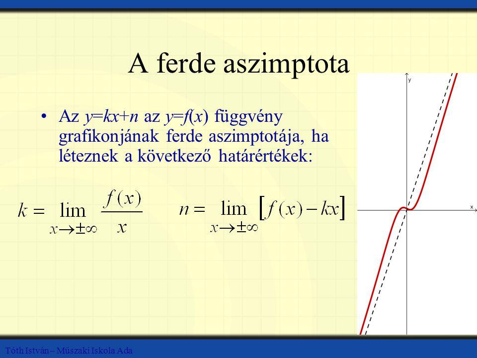 Tóth István – Műszaki Iskola Ada A ferde aszimptota Az y=kx+n az y=f(x) függvény grafikonjának ferde aszimptotája, ha léteznek a következő határértéke