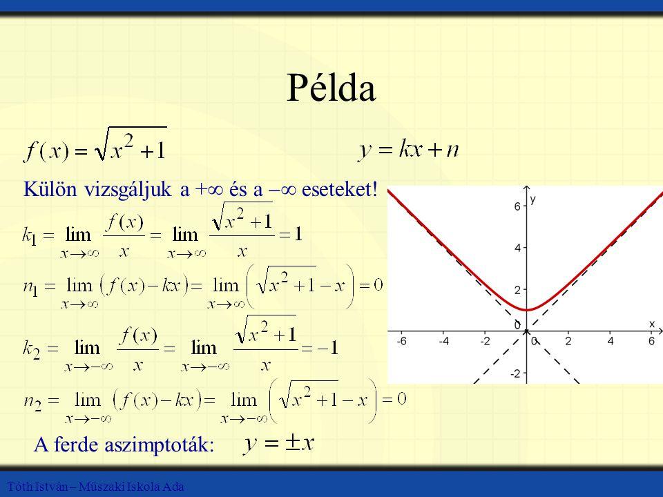 Tóth István – Műszaki Iskola Ada Példa A ferde aszimptoták: Külön vizsgáljuk a +∞ és a  ∞ eseteket!