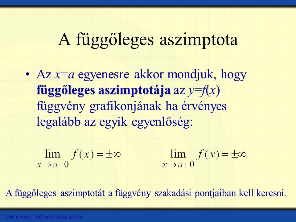 Tóth István – Műszaki Iskola Ada A függőleges aszimptota függőleges aszimptotájaAz x=a egyenesre akkor mondjuk, hogy függőleges aszimptotája az y=f(x)