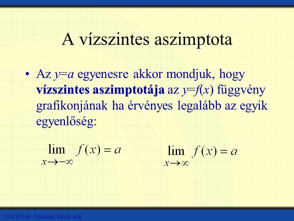 Tóth István – Műszaki Iskola Ada A vízszintes aszimptota vízszintes aszimptotájaAz y=a egyenesre akkor mondjuk, hogy vízszintes aszimptotája az y=f(x)