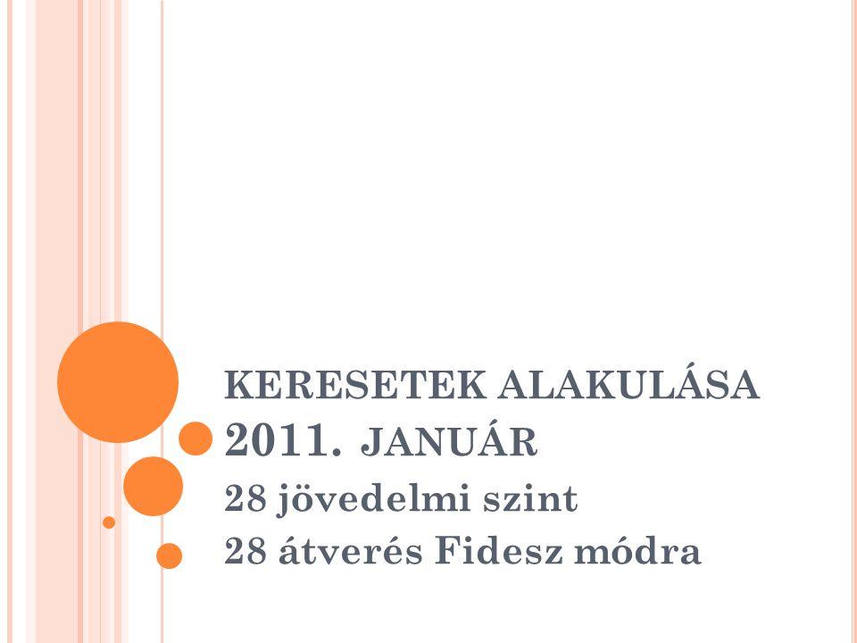 KERESETEK ALAKULÁSA 2011. JANUÁR 28 jövedelmi szint 28 átverés Fidesz módra