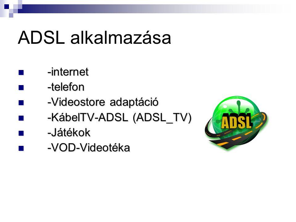 ADSL alkalmazása -internet -internet -telefon -telefon -Videostore adaptáció -Videostore adaptáció -KábelTV-ADSL (ADSL_TV) -KábelTV-ADSL (ADSL_TV) -Játékok -Játékok -VOD-Videotéka -VOD-Videotéka