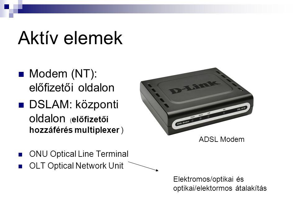 Aktív elemek Modem (NT): előfizetői oldalon DSLAM: központi oldalon ( előfizetői hozzáférés multiplexer ) ONU Optical Line Terminal OLT Optical Network Unit ADSL Modem Elektromos/optikai és optikai/elektormos átalakítás