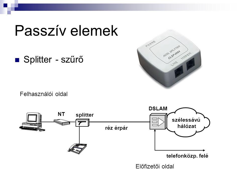 Passzív elemek Splitter - szűrő szélessávú hálózat telefonközp.