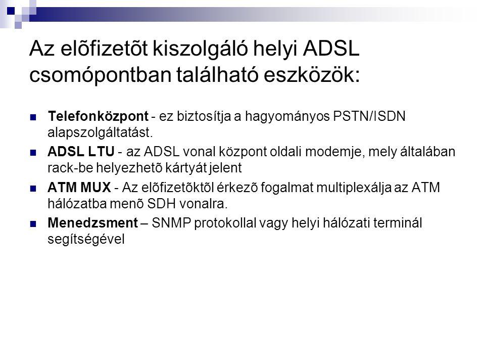 Az elõfizetõt kiszolgáló helyi ADSL csomópontban található eszközök: Telefonközpont - ez biztosítja a hagyományos PSTN/ISDN alapszolgáltatást.
