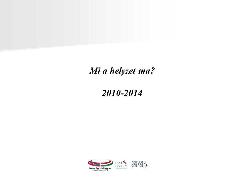 Mi a helyzet ma? 2010-2014
