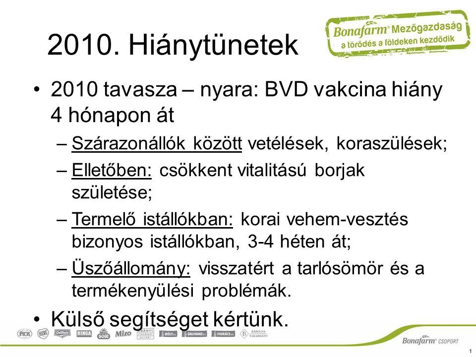 2010. Hiánytünetek 2010 tavasza – nyara: BVD vakcina hiány 4 hónapon át –Szárazonállók között vetélések, koraszülések; –Elletőben: csökkent vitalitású