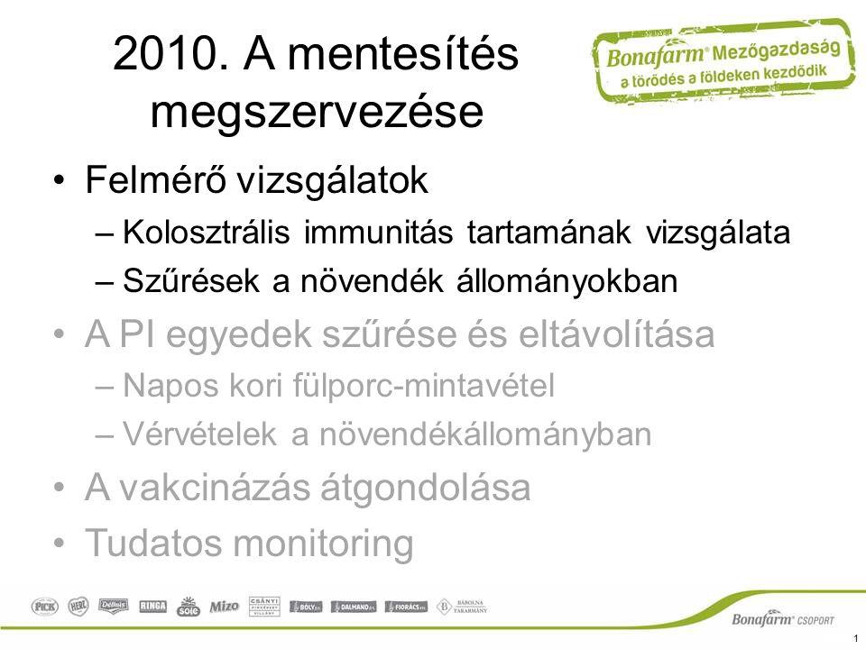2010. A mentesítés megszervezése Felmérő vizsgálatok –Kolosztrális immunitás tartamának vizsgálata –Szűrések a növendék állományokban A PI egyedek szű