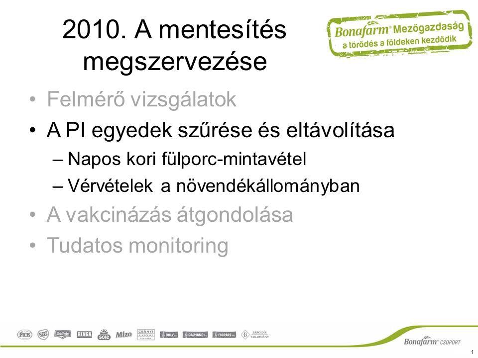 2010. A mentesítés megszervezése Felmérő vizsgálatok A PI egyedek szűrése és eltávolítása –Napos kori fülporc-mintavétel –Vérvételek a növendékállomán