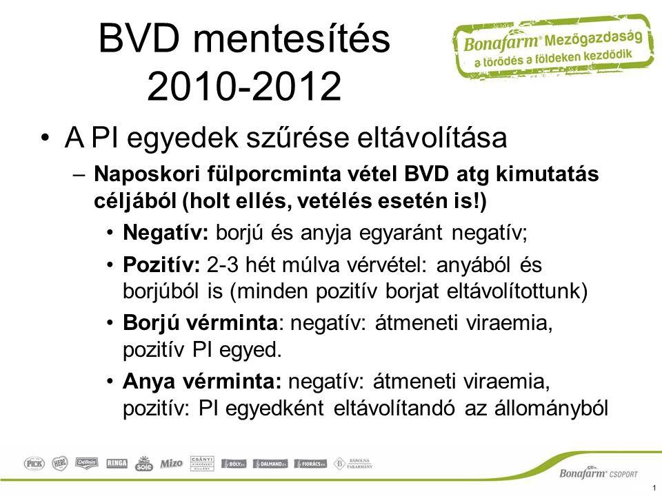 BVD mentesítés 2010-2012 A PI egyedek szűrése eltávolítása –Naposkori fülporcminta vétel BVD atg kimutatás céljából (holt ellés, vetélés esetén is!) N
