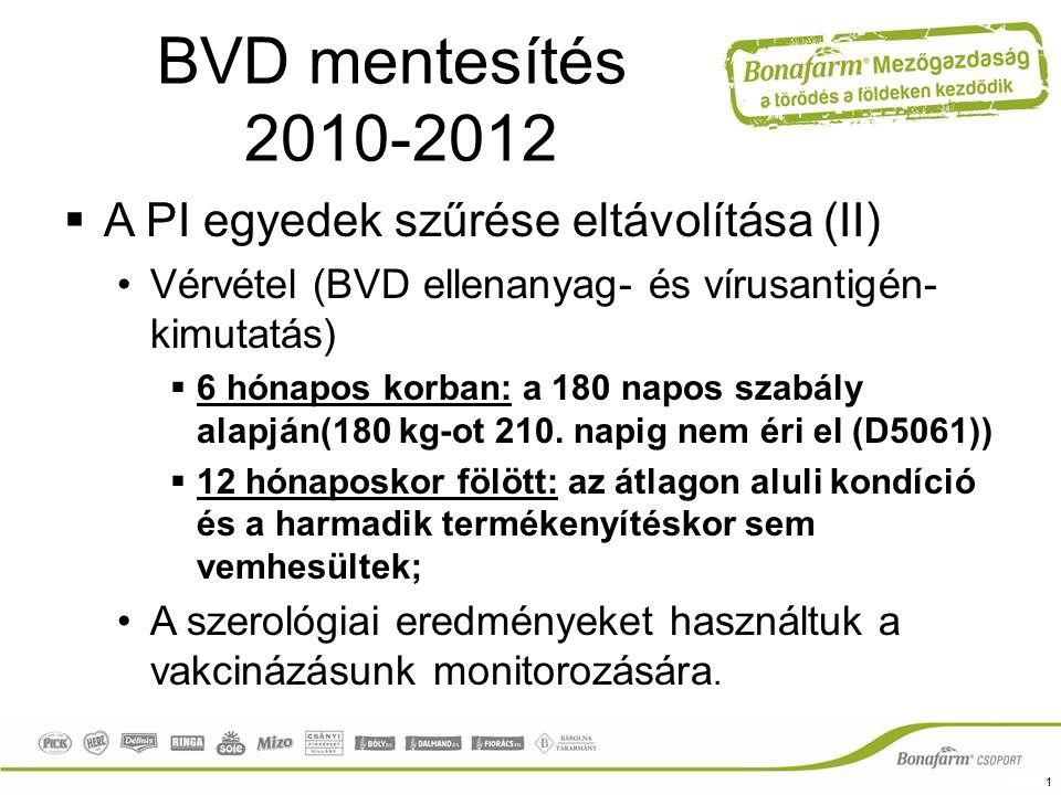 BVD mentesítés 2010-2012  A PI egyedek szűrése eltávolítása (II) Vérvétel (BVD ellenanyag- és vírusantigén- kimutatás)  6 hónapos korban: a 180 napo