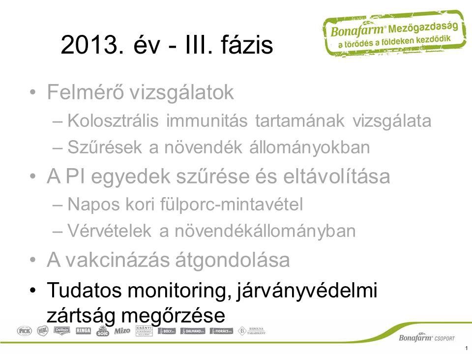 2013. év - III. fázis Felmérő vizsgálatok –Kolosztrális immunitás tartamának vizsgálata –Szűrések a növendék állományokban A PI egyedek szűrése és elt