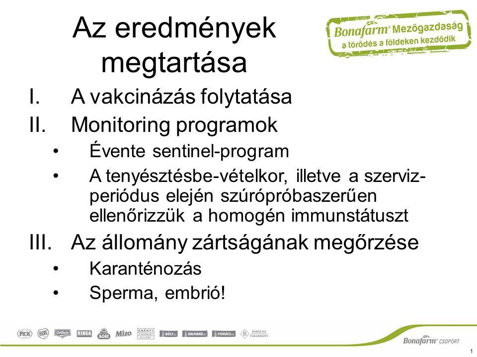 Az eredmények megtartása I.A vakcinázás folytatása II.Monitoring programok Évente sentinel-program A tenyésztésbe-vételkor, illetve a szerviz- periódu