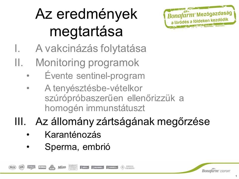 Az eredmények megtartása I.A vakcinázás folytatása II.Monitoring programok Évente sentinel-program A tenyésztésbe-vételkor szúrópróbaszerűen ellenőriz