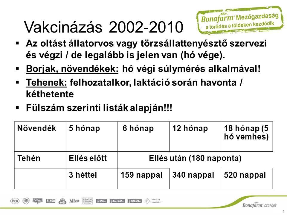 Vakcinázás 2002-2010  Az oltást állatorvos vagy törzsállattenyésztő szervezi és végzi / de legalább is jelen van (hó vége).  Borjak, növendékek: hó