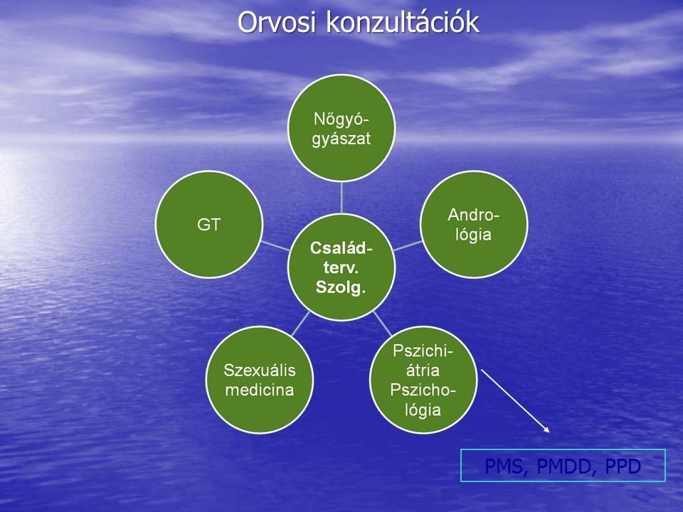 Komplex betegségek (gyakori halálokokat okozó betegségek) (sokgénes hajlam + provokáló környezeti hatások = soktényezős kóreredet)