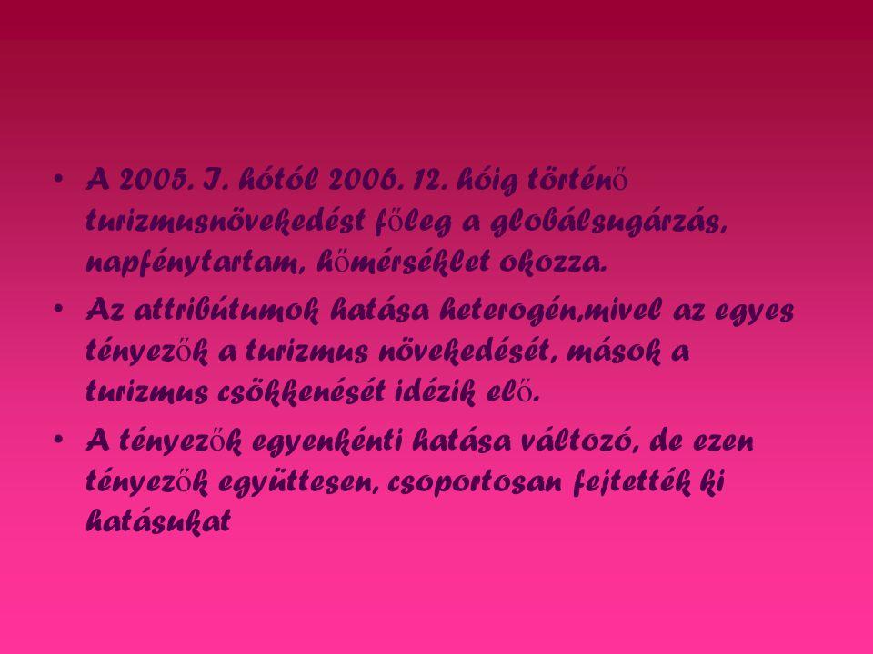 A 2005. I. hótól 2006. 12.