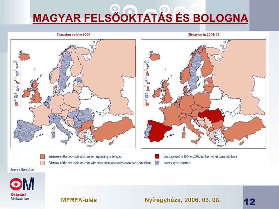 12 MAGYAR FELSŐOKTATÁS ÉS BOLOGNA MFRFK-ülésNyíregyháza, 2006. 03. 08.