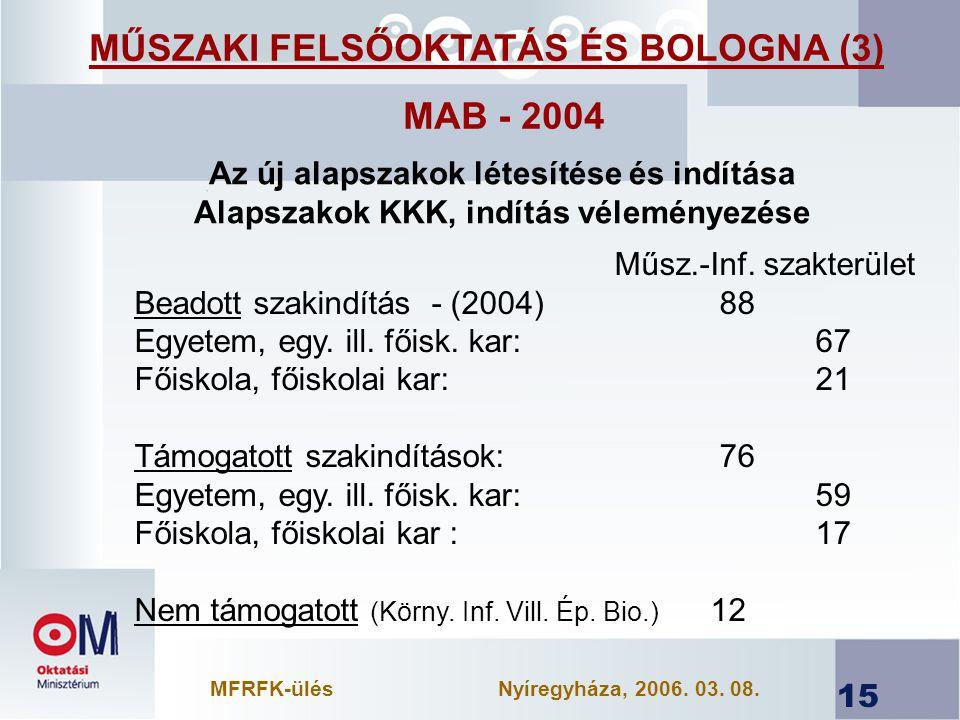 15 MŰSZAKI FELSŐOKTATÁS ÉS BOLOGNA (3) MAB - 2004 Az új alapszakok létesítése és indítása Alapszakok KKK, indítás véleményezése Műsz.-Inf.