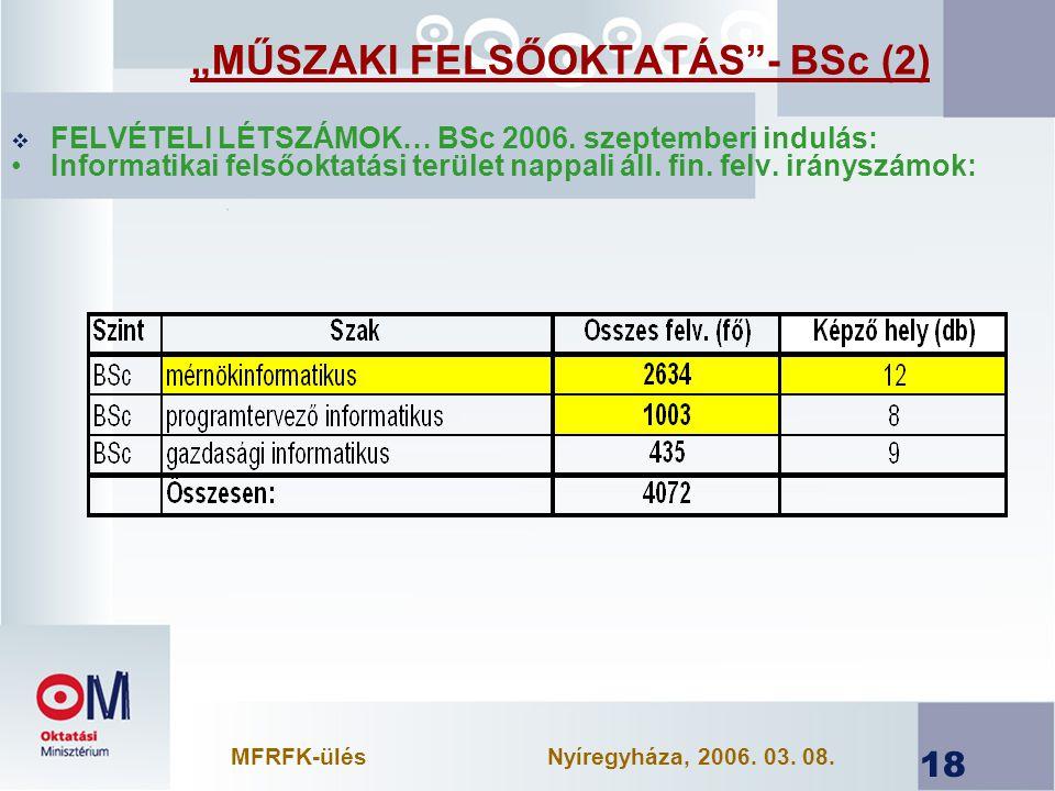 """18 """"MŰSZAKI FELSŐOKTATÁS - BSc (2)  FELVÉTELI LÉTSZÁMOK… BSc 2006."""