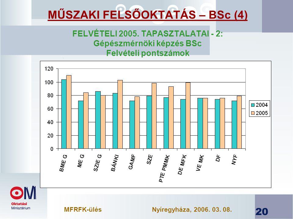 20 MŰSZAKI FELSŐOKTATÁS – BSc (4) FELVÉTELI 2005.
