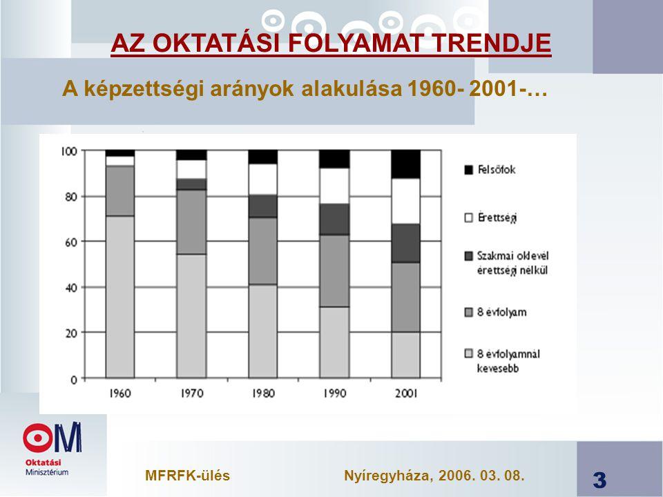 3 AZ OKTATÁSI FOLYAMAT TRENDJE A képzettségi arányok alakulása 1960- 2001-… MFRFK-ülésNyíregyháza, 2006.