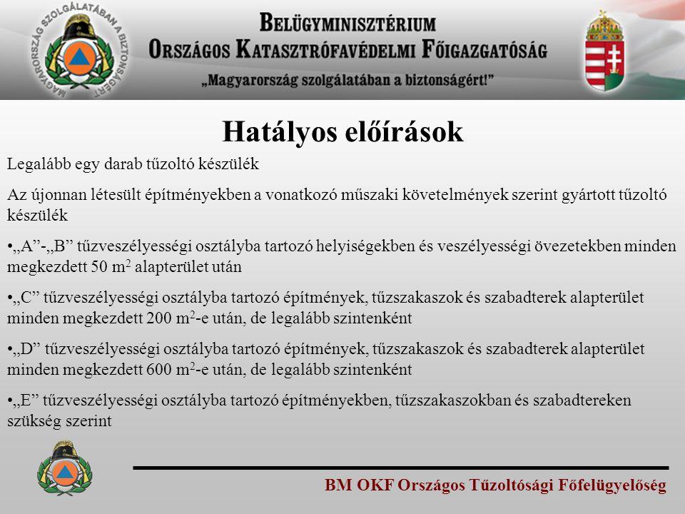 BM OKF Országos Tűzoltósági Főfelügyelőség Hatályos előírások Legalább egy darab tűzoltó készülék Az újonnan létesült építményekben a vonatkozó műszak