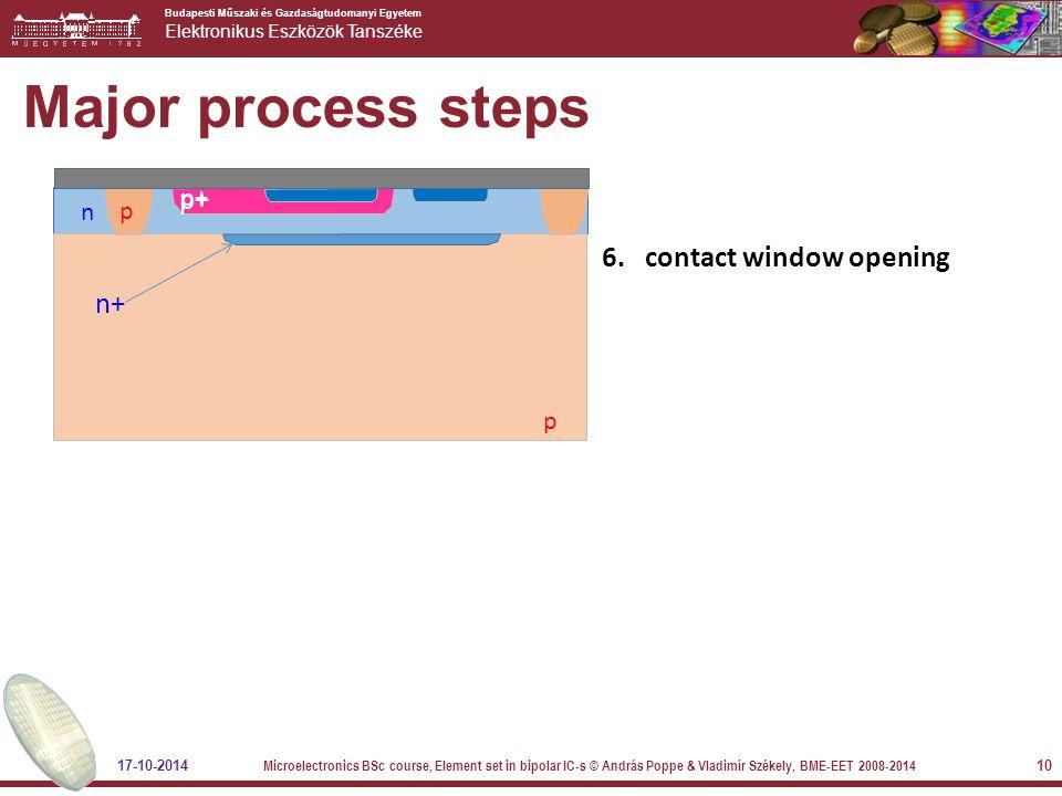 Budapesti Műszaki és Gazdaságtudomanyi Egyetem Elektronikus Eszközök Tanszéke Major process steps n p p p+ 6. contact window opening p+ n+ 17-10-2014