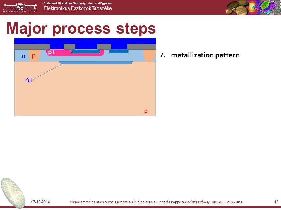Budapesti Műszaki és Gazdaságtudomanyi Egyetem Elektronikus Eszközök Tanszéke Major process steps 7. metallization pattern n p p p+ n+ 17-10-2014 Micr