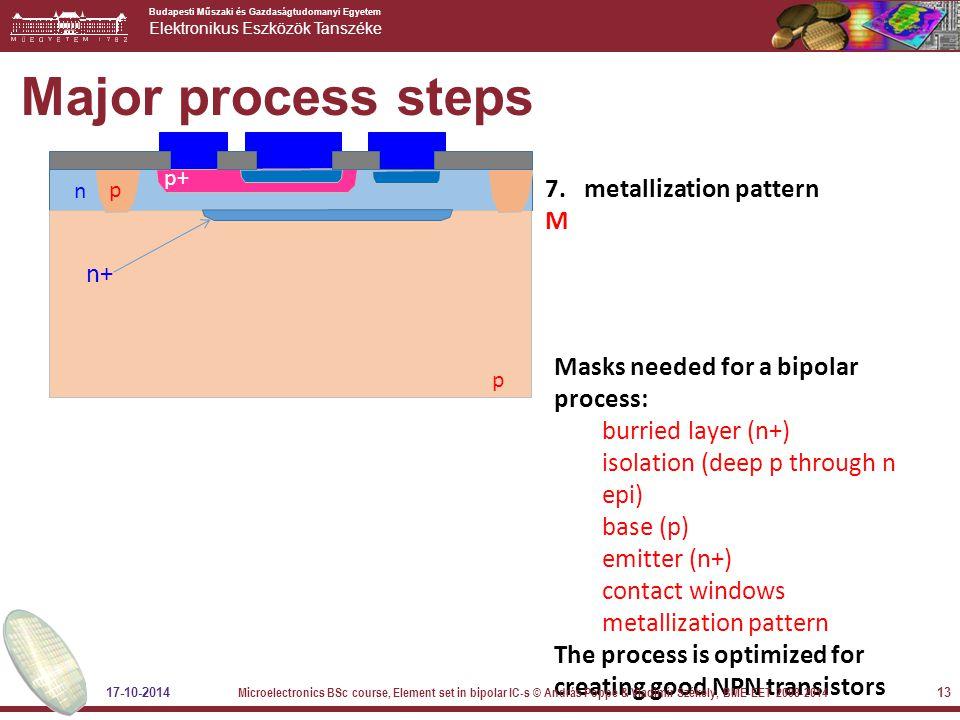 Budapesti Műszaki és Gazdaságtudomanyi Egyetem Elektronikus Eszközök Tanszéke Major process steps 7. metallization pattern M n p p p+ n+ Masks needed