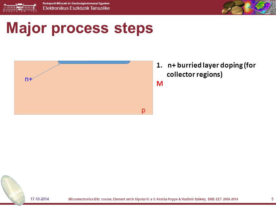 Budapesti Műszaki és Gazdaságtudomanyi Egyetem Elektronikus Eszközök Tanszéke Major process steps 1. n+ burried layer doping (for collector regions) M