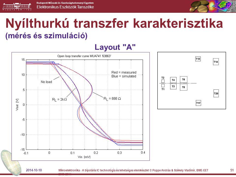 Budapesti Műszaki és Gazdaságtudomanyi Egyetem Elektronikus Eszközök Tanszéke Nyílthurkú transzfer karakterisztika (mérés és szimuláció) Layout
